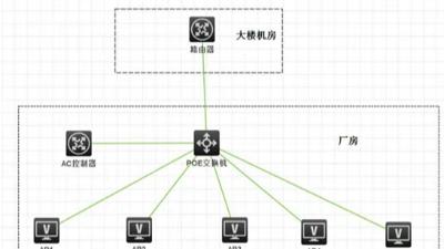 折弯机在工业现场远程连接方案简述