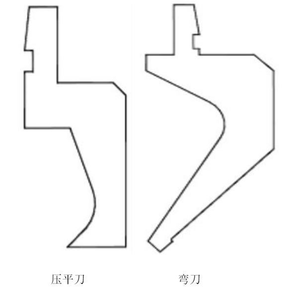 折弯机模具外形选型.jpg